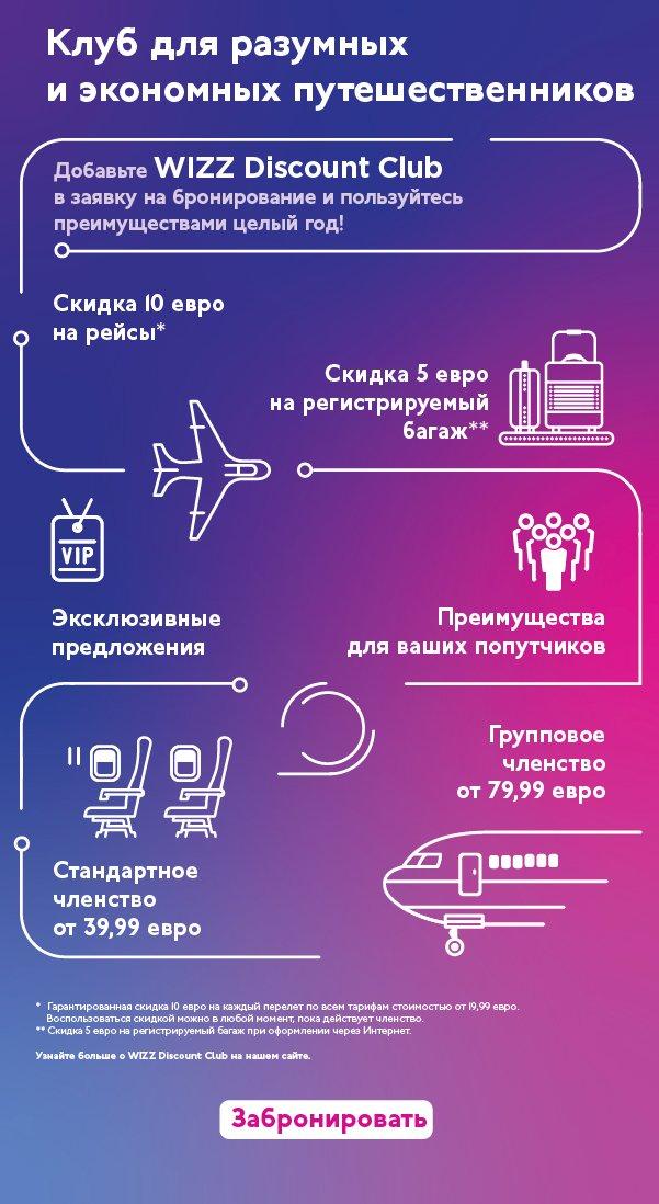 WIZZ Discount Club инфографика